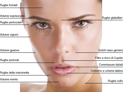 Acido iarulonico viso filler antirughe e per dare volume for Dolore agli occhi