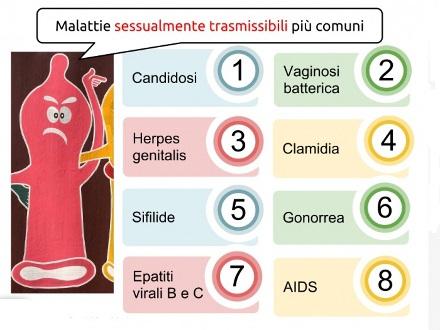 Principali malattie sessualmente trasmissibili herpes - Hpv contagio bagno ...