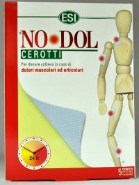 Cerotti antidolorifici transdermici per tendinite, strappi..