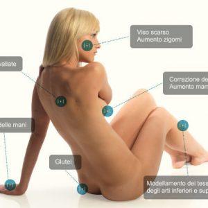 lipofilling-viso-seno-corpo