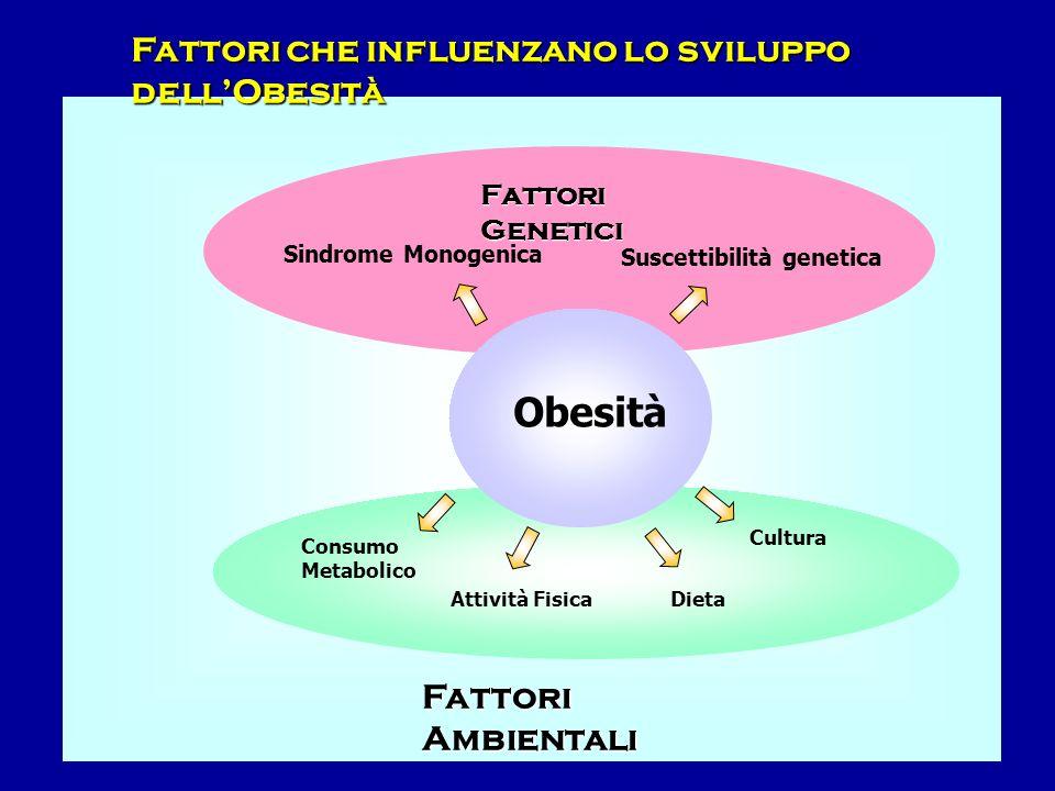 obesita-fattori-genetici