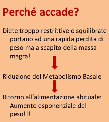 diete squilibrate conseguenze sulla salute